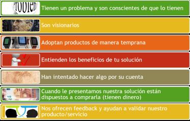 Características de los early adopters.png